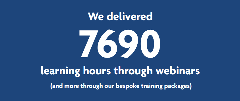 We delivered 7690 learning hours through webinars (and more through our bespoke training packages)